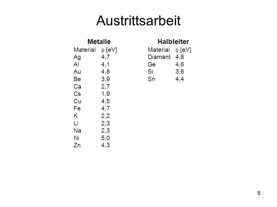 Austrittsarbeit Metalle Halbleiter Material  [eV] Ag 4,7 Al 4,1